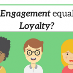 Is Employee Engagement Equal to Employee Loyalty?