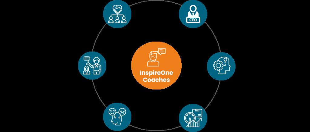 InspireOne Coaching Profiles