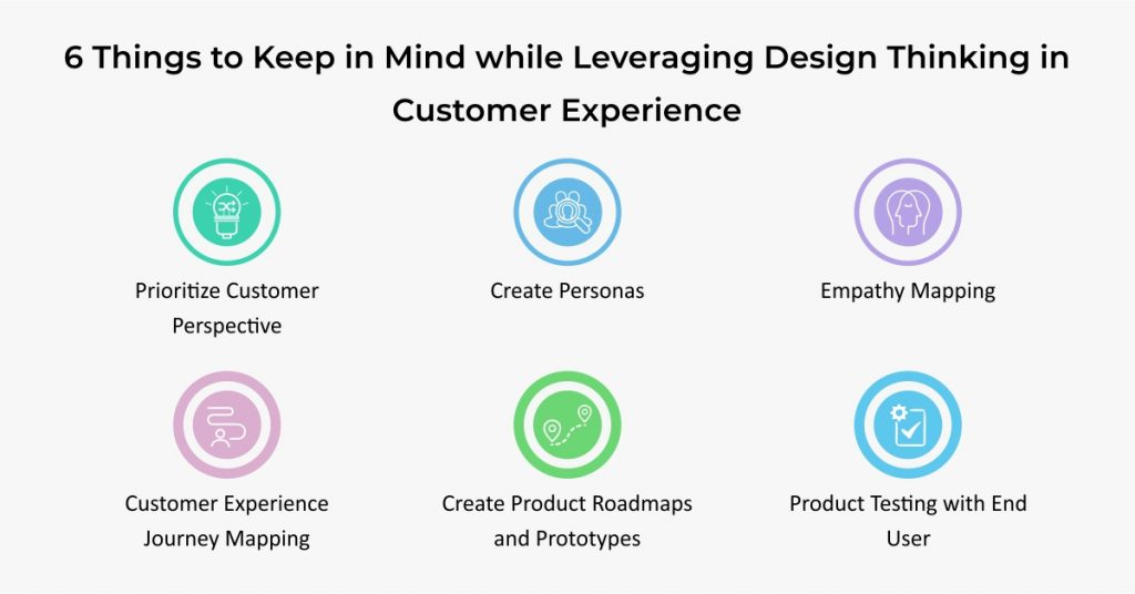 6 things to keep in mind while leveraging design thinking in customer experience